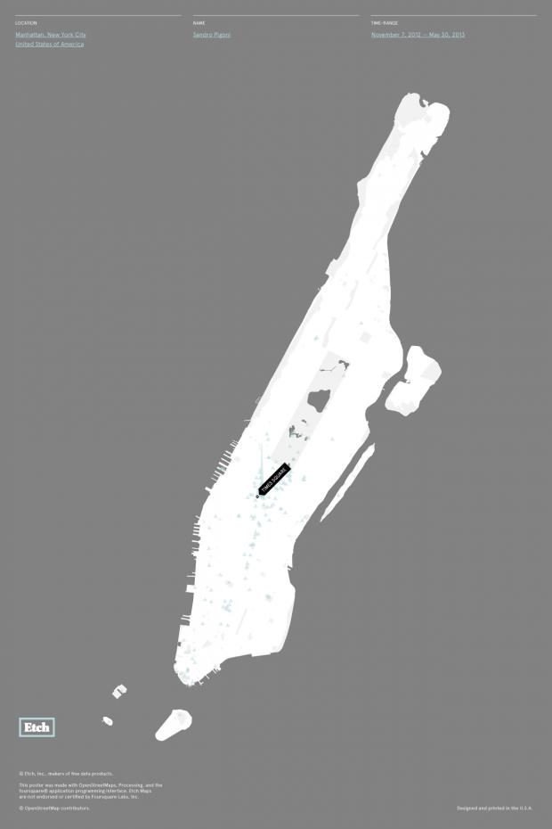 foursquare etch visualisierung new york